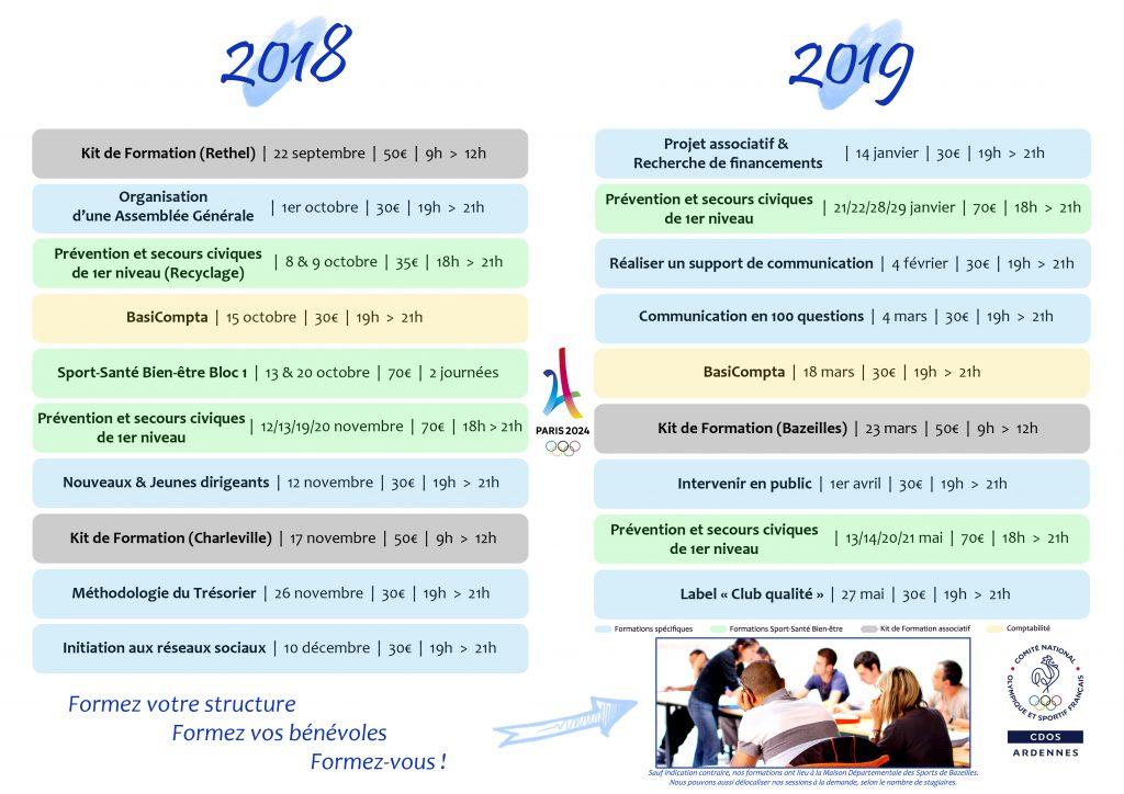 formations cdos 08 2018